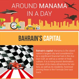 Around Manama in A Day [Infographic]