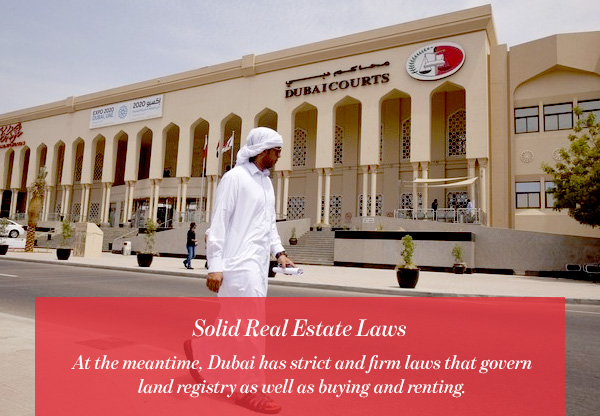 Solid Real Estate Laws