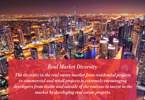 Real Market Diversity