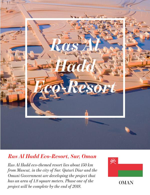 Ras Al Hadd Eco-Resort, Sur, Oman