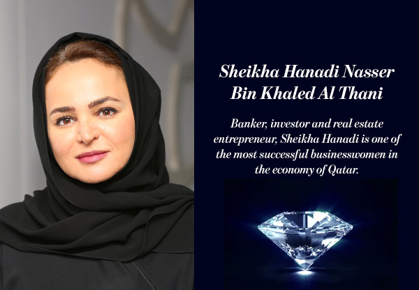 Sheikha Hanadi Nasser Bin Khaled Al Thani