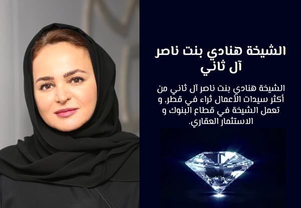 الشيخة هنادي بنت ناصر آل ثاني