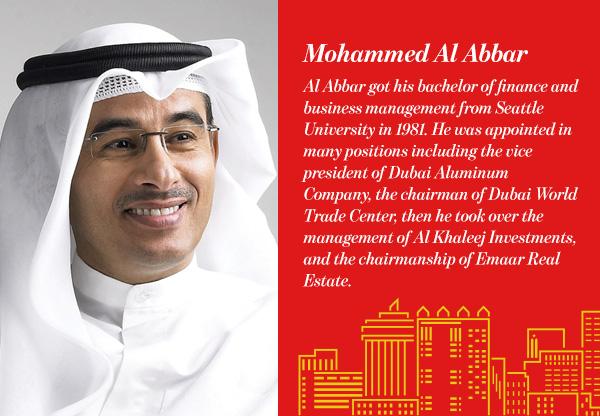 Mohammed Al Abbar