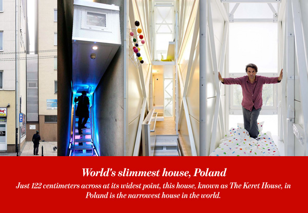 World's slimmest house, Poland