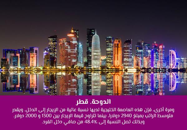 الدوحة. قطر