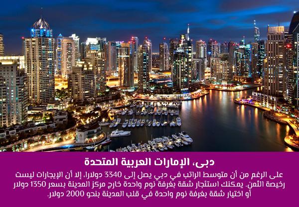 دبى، الإمارات العربية المتحدة