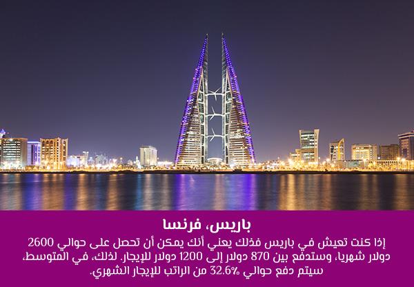 منامة، البحرين