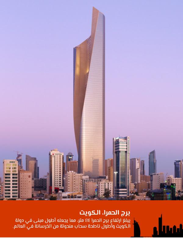 برج الحمرا، الكويت