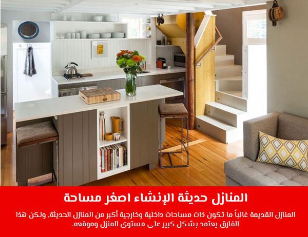 المنازل حديثة الإنشاء اصغر مساحة