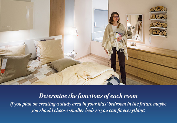 Determine the functions of each room