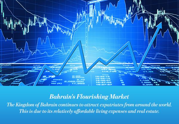 Bahrain's Flourishing Market