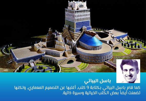 باسل البياتي