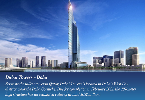 Dubai Towers – Doha