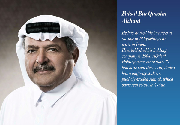 Faisal Bin Qassim Althani