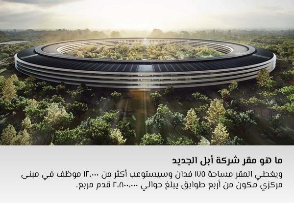 ما هو مقر شركة أبل الجديد