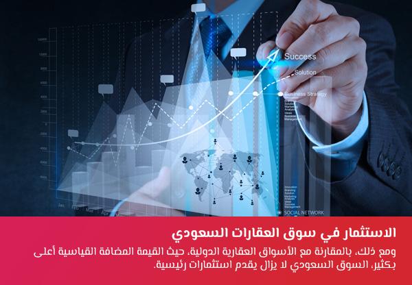 الاستثمار في سوق العقارات السعودي
