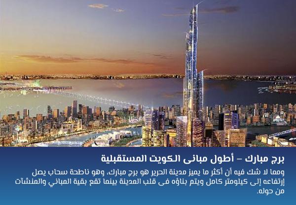برج مبارك – أطول مبانى الكويت المستقبلية