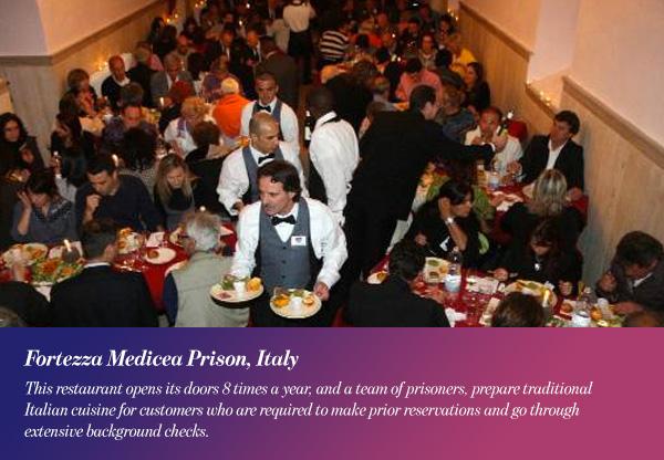 Fortezza Medicea Prison