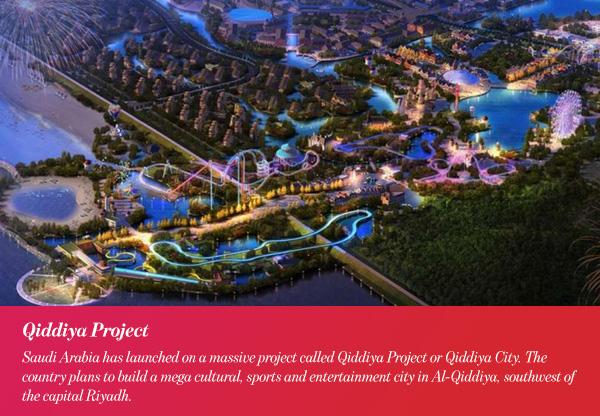 Qiddiya Project, Al Ula Project: can Saudi Arabia turn into a