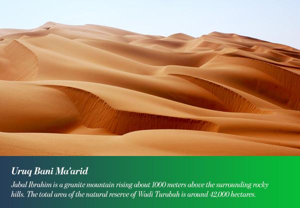 Uruq Bani Ma'arid