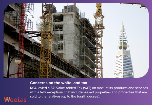 Concerns on the white land tax