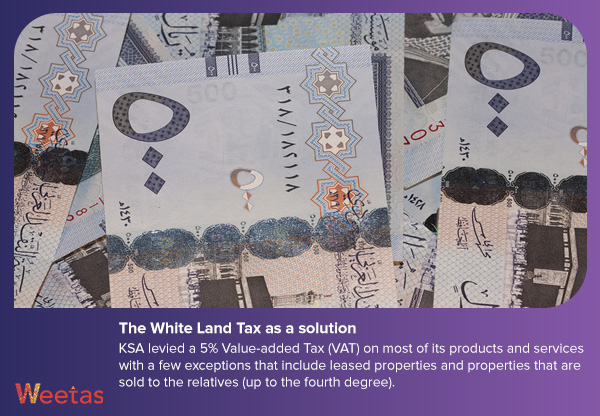 The White Land Tax as a solution