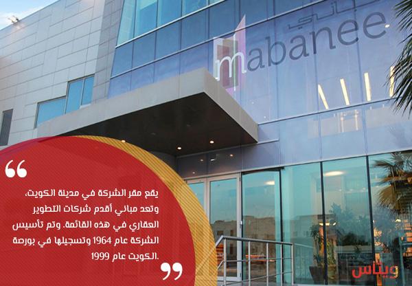 شركة مباني، الكويت