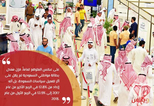 معدل بطالة السعوديين: