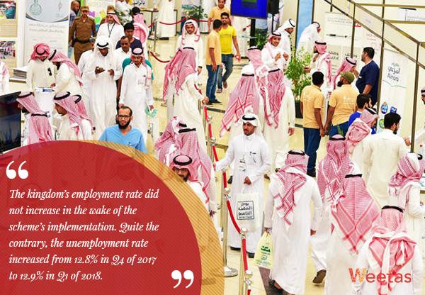 1) Saudis' unemployment rate: