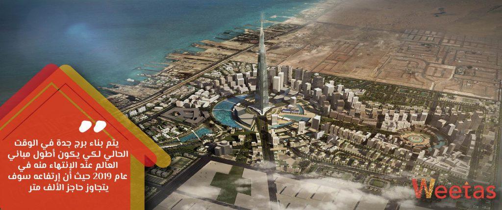 برج جدة ومدينة جدة الإقتصادية