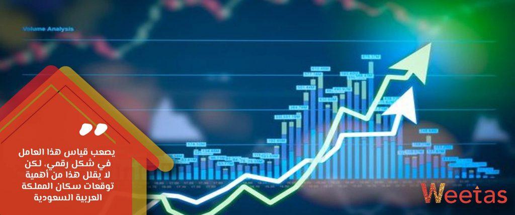 توقعات السوق