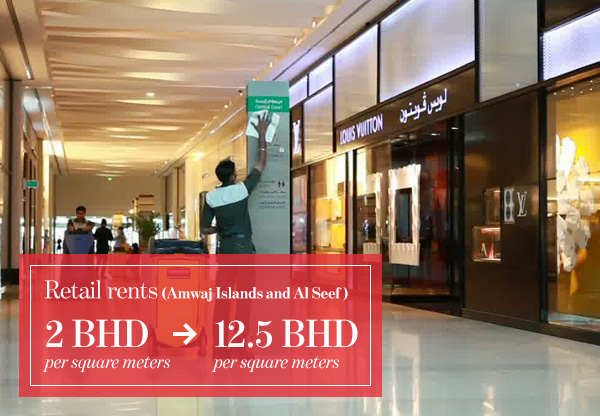 Retail rent Amwaj Island