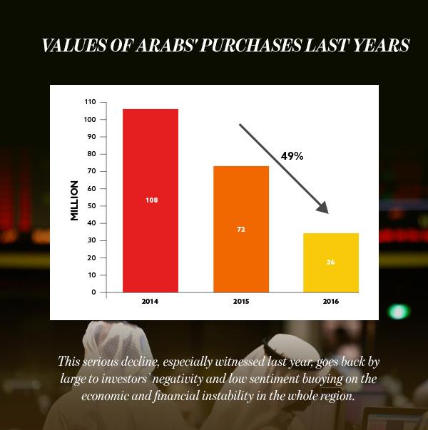 Arab_investors_en