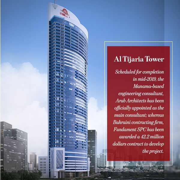 Al Tijaria Tower