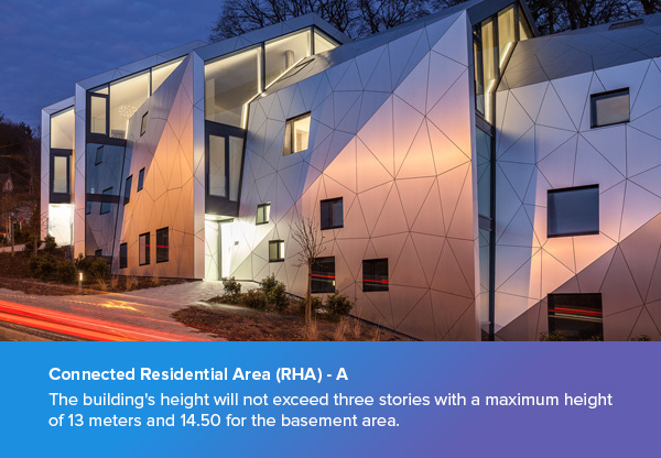 Connected Residential Area (RHA) - A