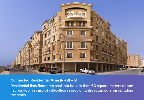Connected Residential Area (RHB) – B
