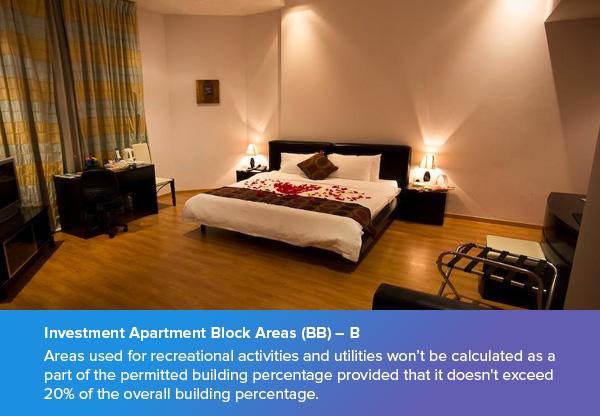 Investment Apartment Block Areas (BB) – B