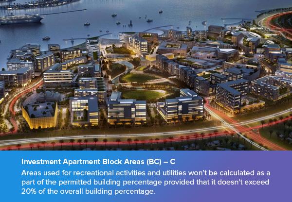 Investment Apartment Block Areas (BC) – C