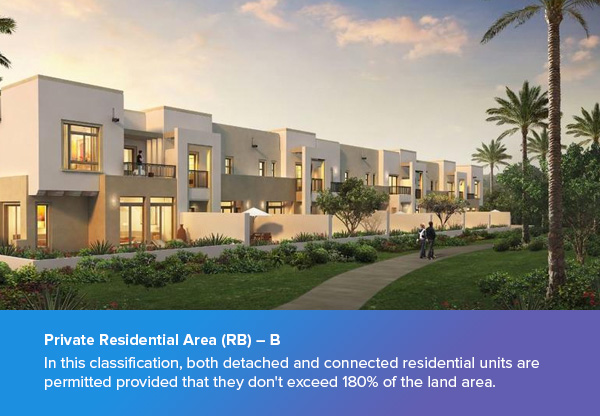 Private Residential Area (RB) – B