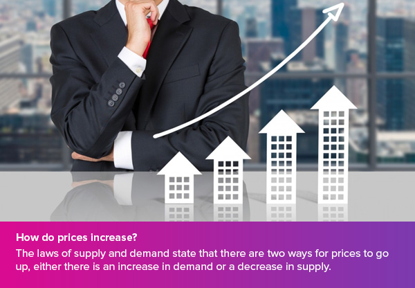 How do prices increase